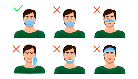 How to use a medical mask correctly and wrong. Instructions with a male character. Vektorgrafik