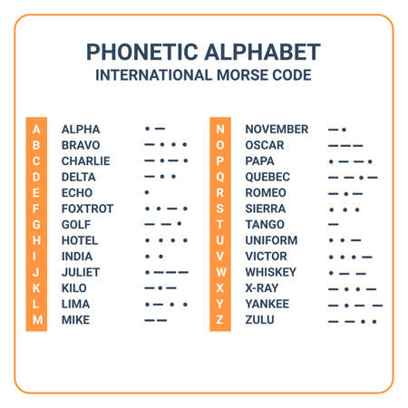 phonetic alphabet and international morse code suitable used for maritime and aviation. education and printing