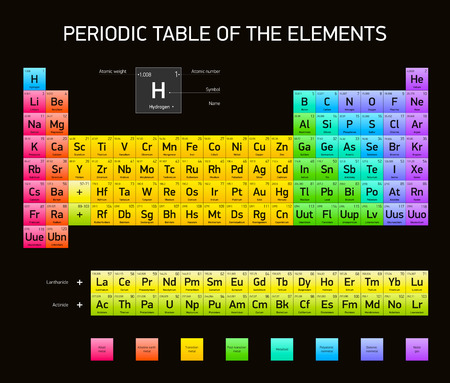 Periodic Table of the Elements, vector design, extended version, RGB colors, black background