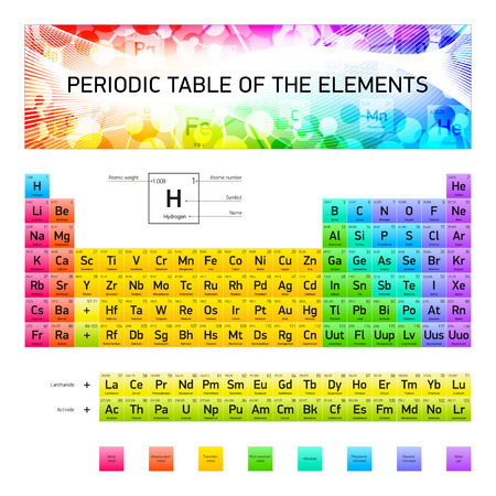 Periodic Table Of The Chemical Elements Vector Design Extended