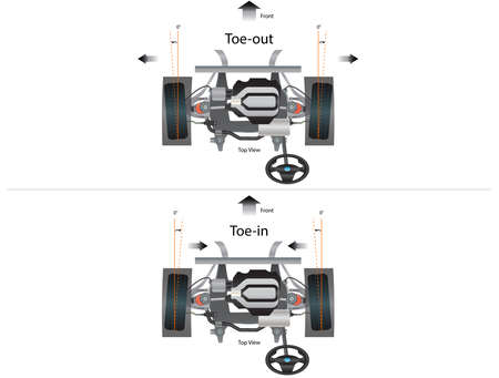 Vector illustration of Toe-in and Toe-out of vehicle's wheel alignment