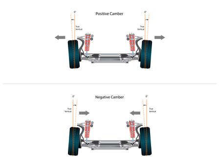 Vector illustration of positive camber and negative camber of vehicle's wheel alignment Ilustração