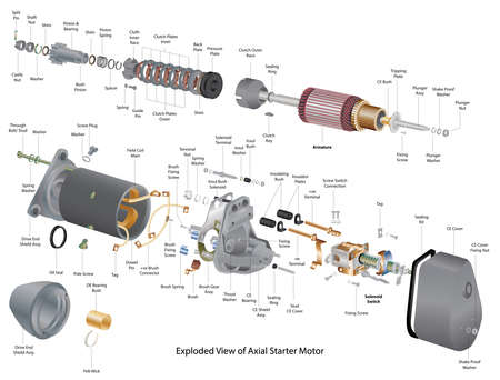Exploded View Illustration of Axial Starter Motor