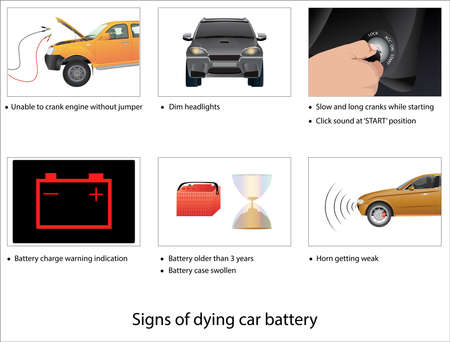 Vector illustration showing signs of dying car battery