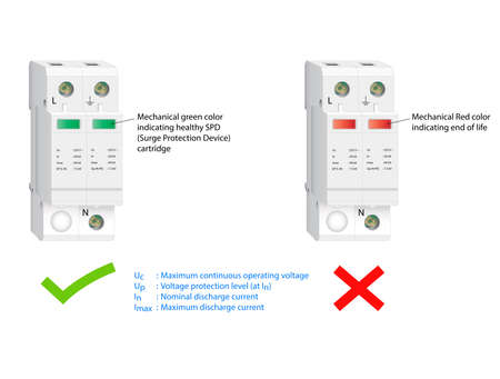 Vector Illustration of Surge Protection Device