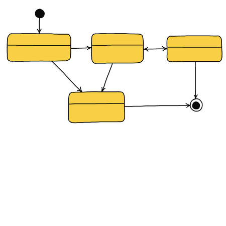algorithm: Structure of business process, schema, algorithm for your design Illustration