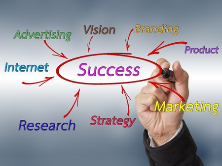 Hand draw Marketing element Stock Photo - 13259400