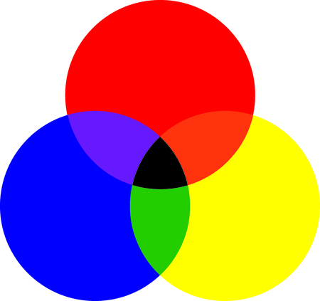 Basic Primary color red, green, and blue colors with yellow, purple, cyan and white Ilustrace