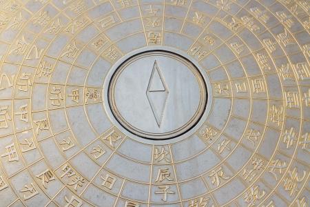 astrologie: Chinesischen Kompass