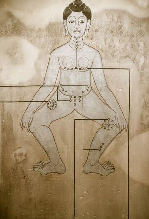 Art Mural Point massage at Wat Pho, Bangkok