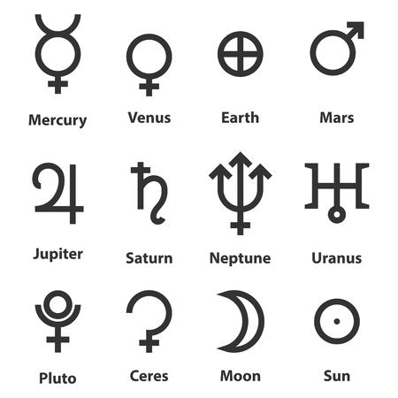 symboles du zodiaque et astrologie des planètes