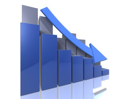 descending: Bar graphs - Descending - perspective view