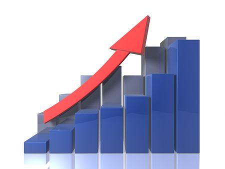Bar graphs - Ascending - front view