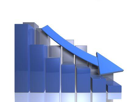 descending: Bar graphs - Descending - perspective view
