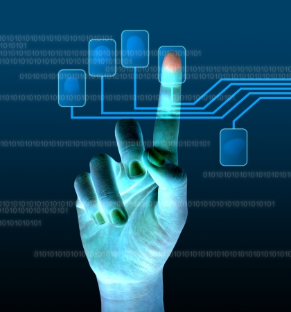 control system: scanning of a finger on a touch screen interface