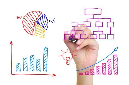 graficos de barras: dibujo a mano y el diagrama de gr�fico de negocio Foto de archivo