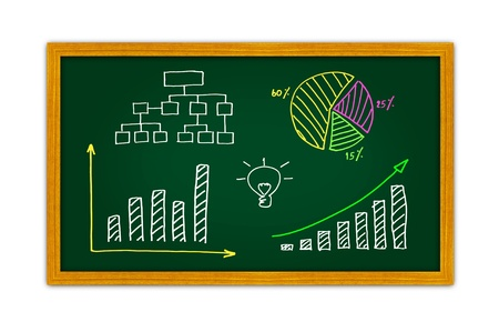 business graph and diagram on green blackboard