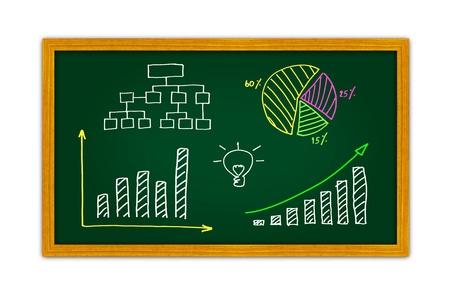 Geschäft Graph und Diagramm auf der grünen Tafel Standard-Bild