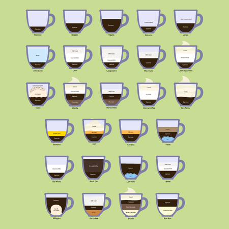 glace: Coffee types and their preparation. Espresso, coffee, drink. Vector illustration Illustration