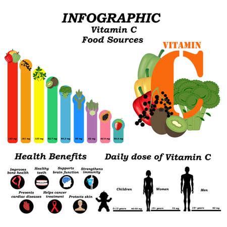 Vitamin C infographic illustration on the white background. Vector illustration Illusztráció