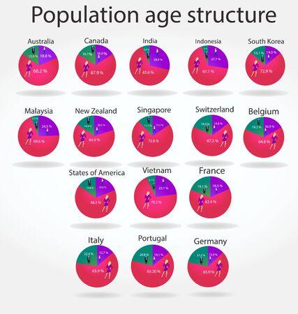 poblacion: estructura de edad de la población Vectores