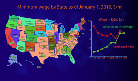 analytical: Infographics on the minimum wage in the United States which is depicted as a map Illustration