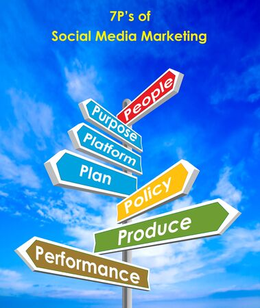 wikis: Success of Social Media