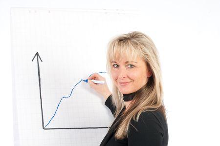 apprenticeship employee: Business Coaching Stock Photo