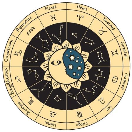 costellazioni: cerchio dello zodiaco Vettoriali