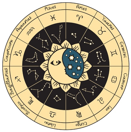 pisces star: circle of the zodiac