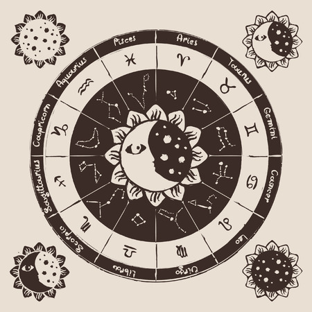 zodiac with the sun, moon and constellations Vector