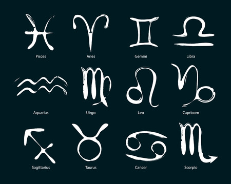 predicting: set of  signs of the zodiac