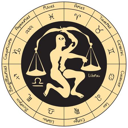 Libra en el fondo del círculo con los signos del zodíaco