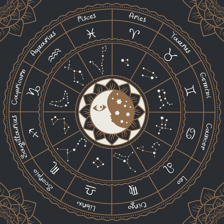 zodiac with the sun, moon and constellations Иллюстрация