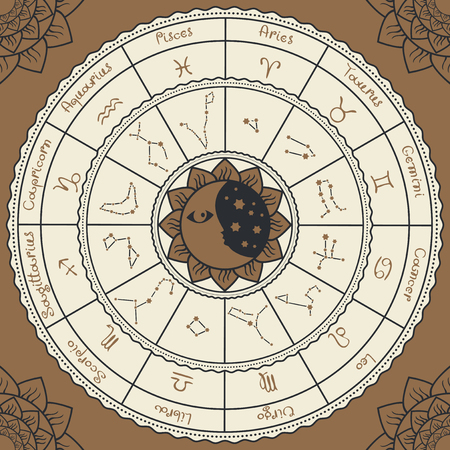 Vector circle of the zodiac with the sun, moon, constellations, characters and floral patterns in the corners in retro style