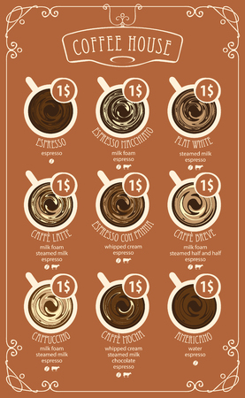 A Vector coffee menu card for different types of coffee with a picture of the cups, top view with price in curly frame in retro style