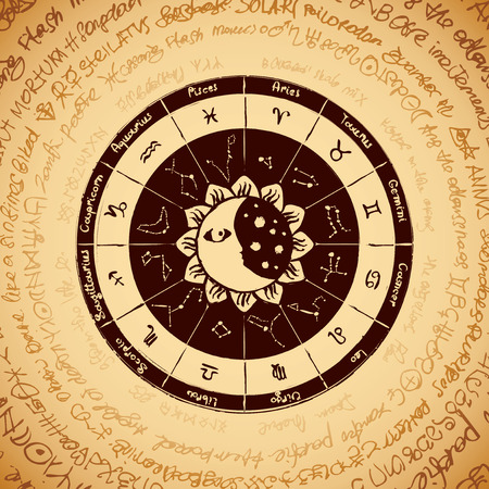 Vector circle of the Zodiac with icons, names, signs, constellations, Sun and Moon on the background of an ancient manuscript in retro style