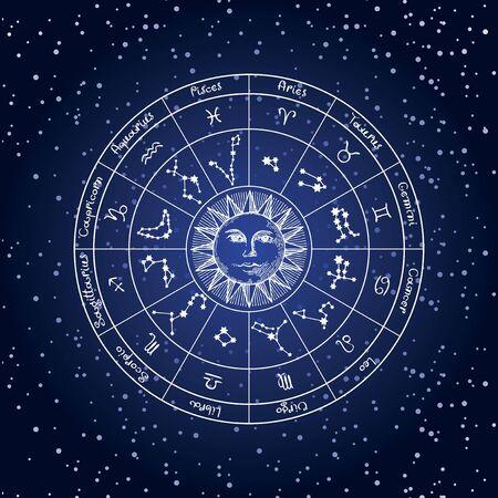Círculo de vector de los signos del zodíaco en estilo retro con iconos, nombres, constelaciones, sol dibujado a mano. Dibujo de contorno del círculo del zodíaco en el fondo del cielo estrellado.
