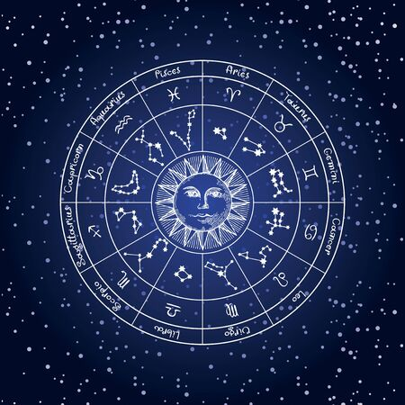 Vector circle of the Zodiac signs in retro style with icons, names, constellations, hand-drawn sun. Contour drawing of the zodiac circle on the background of the starry sky.