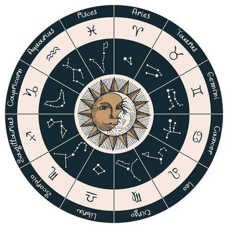 Vector circle of the Zodiac signs in retro style with icons Ilustración de vector