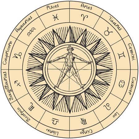 Vector circle of the Zodiac signs in retro style with hand-drawn Sun and human figure like Vitruvian man by Leonardo Da Vinci. Horoscope circle with twelve symbols for astrological forecasts Illustration