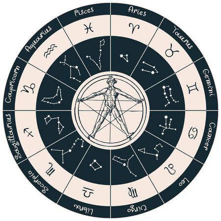 Vector circle of the Zodiac signs in retro style with hand-drawn human figure. Horoscope circle with twelve symbols for astrological forecasts