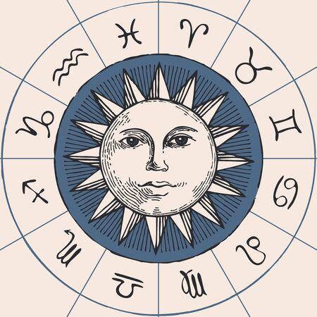Horoscope circle with twelve symbols for astrological forecasts