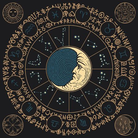 Vector banner with Zodiac signs in retro style with icons, names, constellations, moon and magic runes written in a circle. Artistic illustration with horoscope symbols for astrological predictions