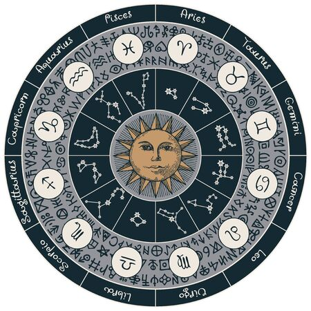 Vector circle of Zodiac signs in retro style with icons, names, constellations, the Sun and magic runes written in a circle. Hand-drawn banner with horoscope symbols for astrological predictions
