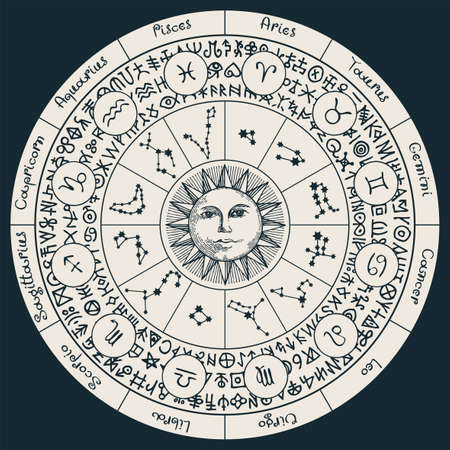 Hand-drawn circle of Zodiac signs with icons, names, constellations, Sun and magic runes written in a circle. Vector banner with horoscope symbols for astrological forecasts in retro style Vektorgrafik
