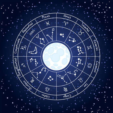 Vector illustration of a circle of Zodiac signs with icons, names, constellations and full Moon on dark blue starry sky background. Horoscope symbols for the lunar calendar or astrological predictions 矢量图像