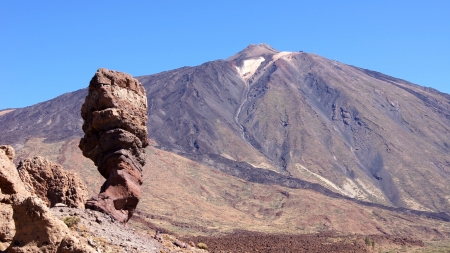 Highest mountain in Spain - Volcano El Teide in Tenerife island Stock Photo - 18168489