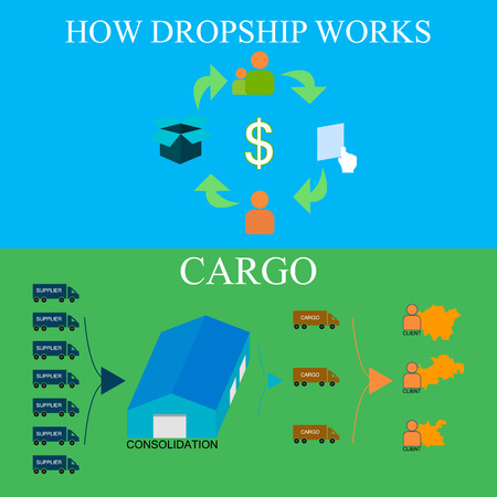 isolation: banner, flyer, vector illustration, diagram cargo, dropshipping, in isolation from the background.