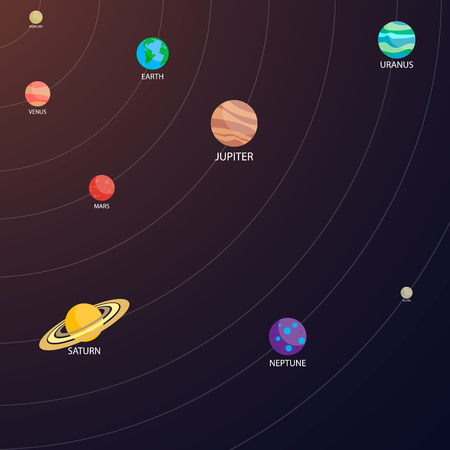 pluto: layout of the solar system, mercury, Venus, earth, Mars, Jupiter, Saturn, Neptune, Uranus, Pluto, isolated from background, vector.